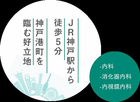 JR神戸駅から徒歩5分 神戸港町を臨む好立地、-内科-消化器科-内視鏡科
